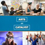 arts as catalyst collage of cota students and faculty